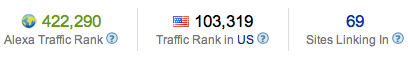 Alexa Internet Traffic Ranking for Lifeisaprayer.com