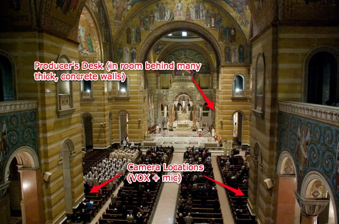 Mic Locations in Cathedral Basilica of St. Louis