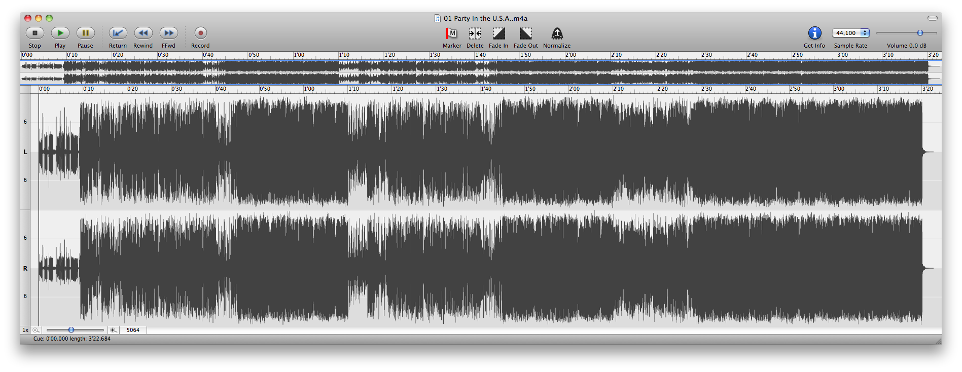 Party in the U.S.A. Waveform