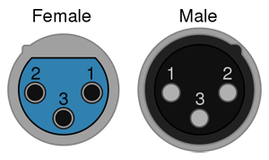 XLR Male and Female Pinout Diagram (from Wikipedia)