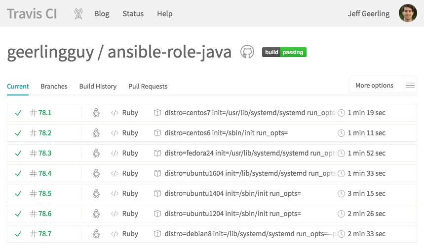 Ansible Java role - Travis CI Docker-based test results