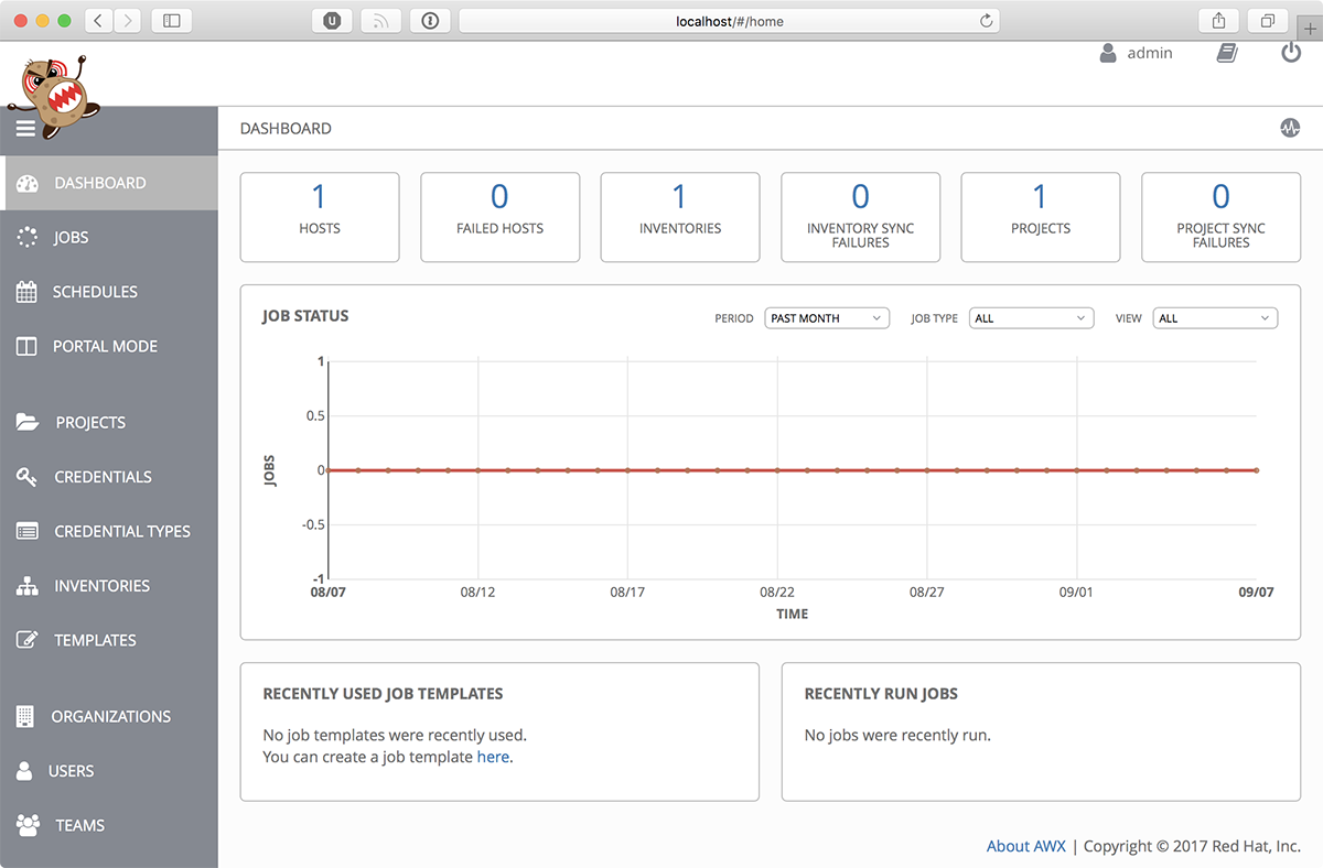 Ansible AWX Dashboard - after initialization - with Angry Potato