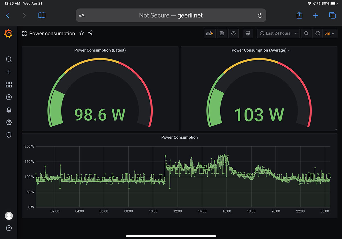 Starlink Dishy power usage graph during a snow storm