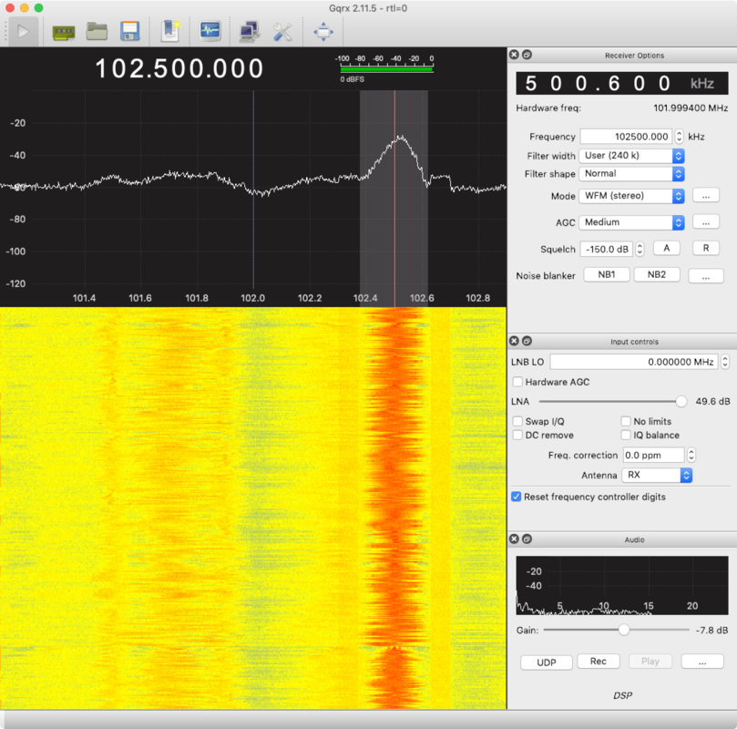 gqrx software analyzing frequency spectrum around KEZK-FM in St. Louis