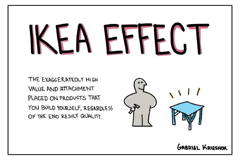 IKEA Effect by Gabriel Krieshok