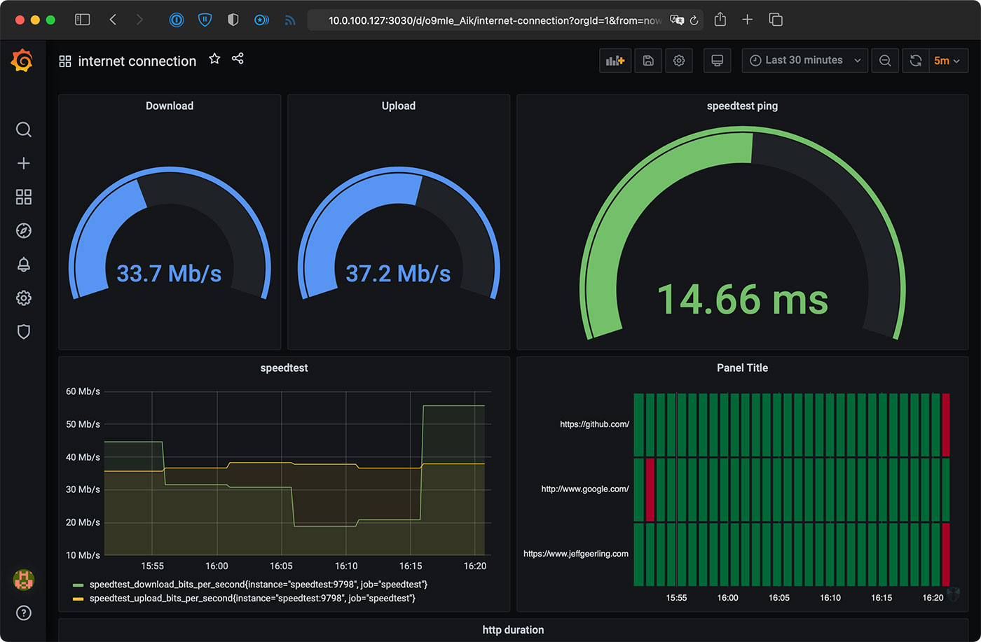 Internet monitoring dashboard in Grafana