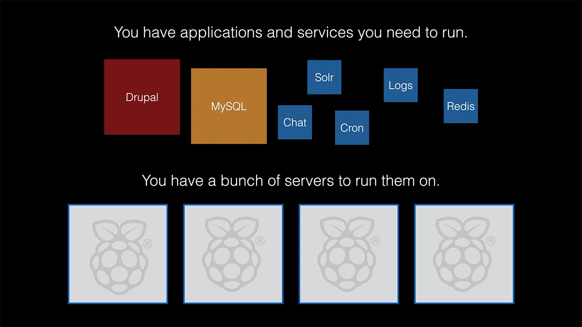 Kubernetes Explainer Slide 1 - Applications and Servers