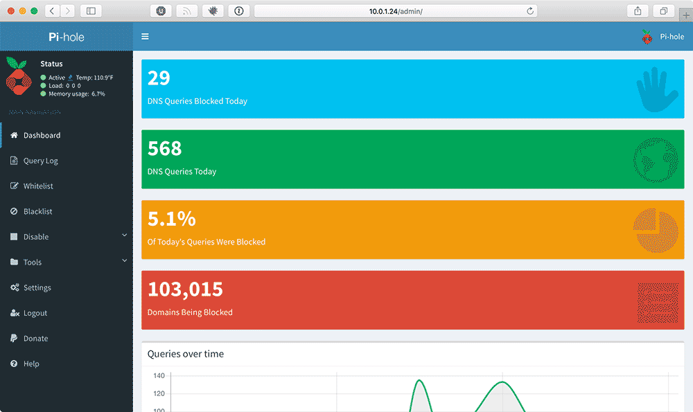 Pi Hole - Admin DNS query request dashboard page in Safari